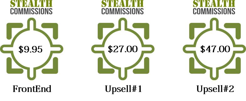 Stealth Commissions Upsells