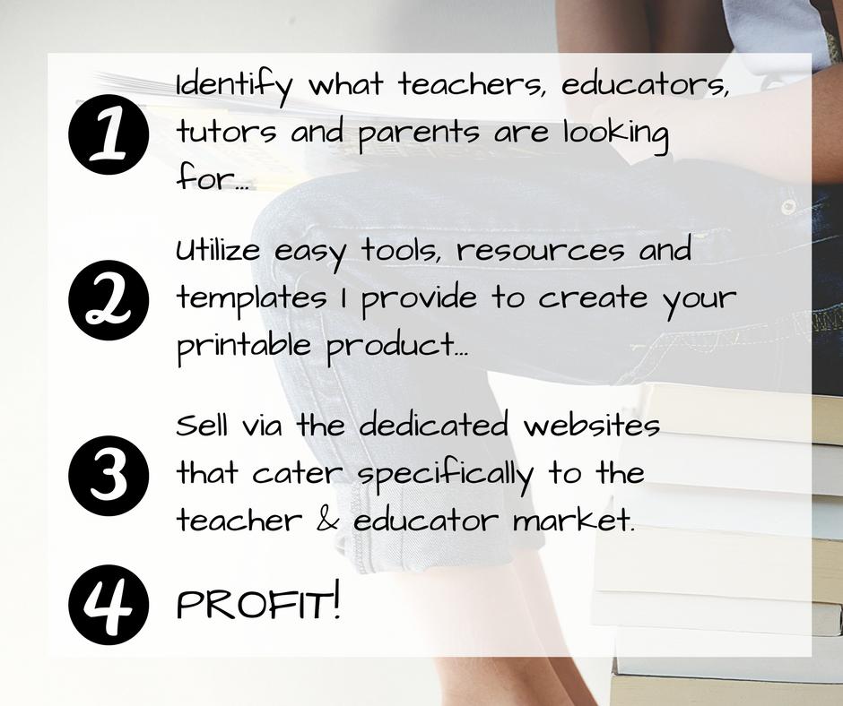 edu print profits