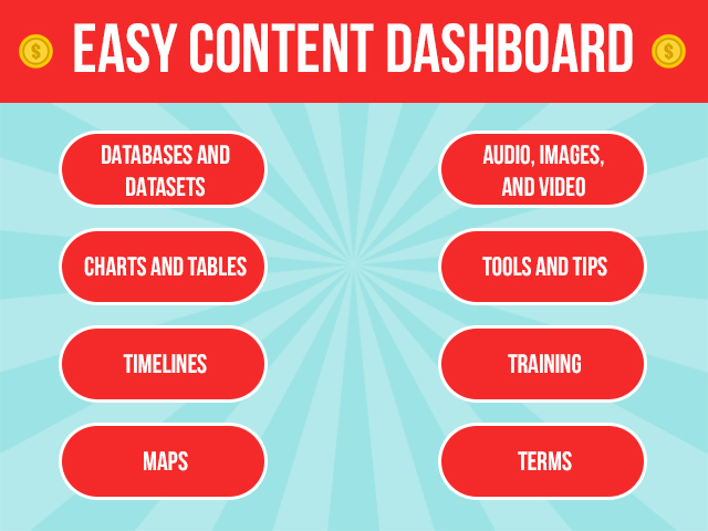 Easy-Content-Dashboard